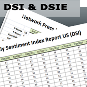 Daily Sentiment Index: US (DSI) & EU (DSIE) 1 Yr  $2995