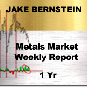 METALS MARKET WEEKLY REPORT  $795