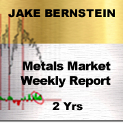 METALS MARKET WEEKLY REPORT  2 Yrs   $995
