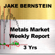 METALS MARKET WEEKLY REPORT  3 Yrs  $1295